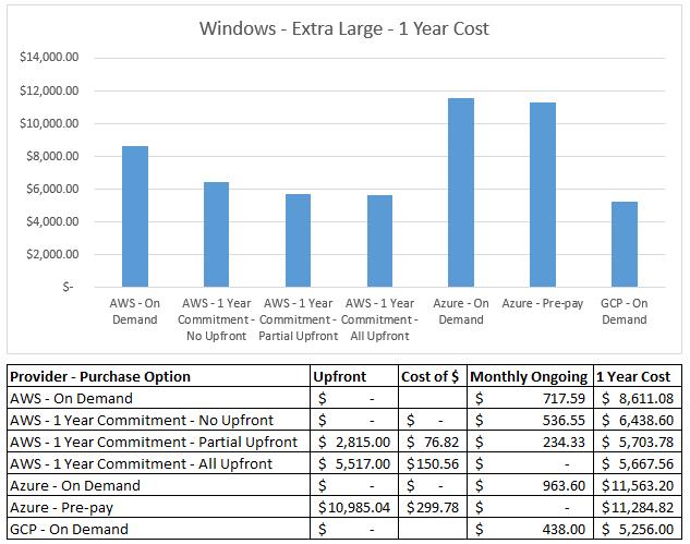 Windows-1year-extra-large