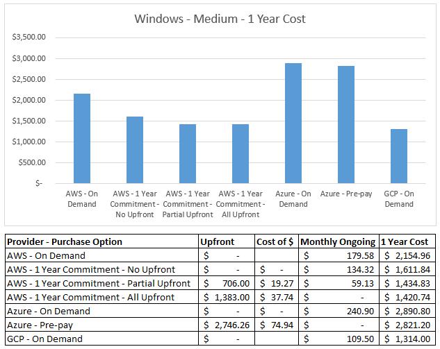 Windows-1year-medium