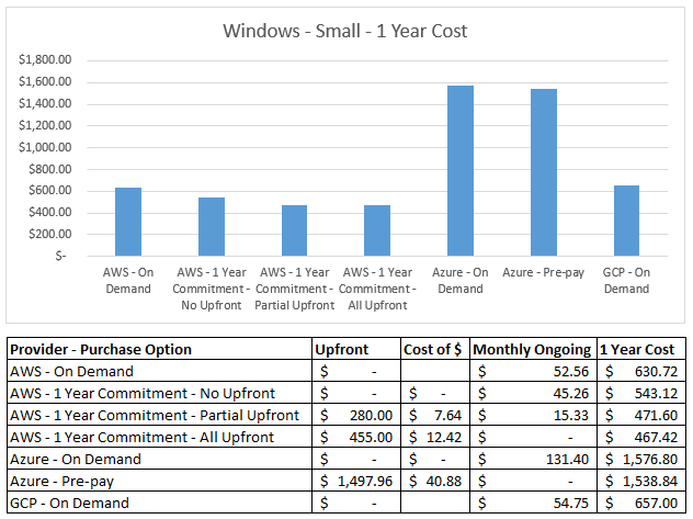 Windows-1year-small