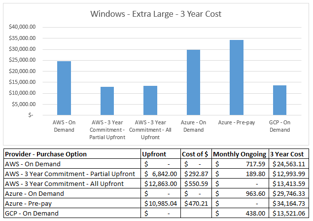 Windows-3year-extra-large