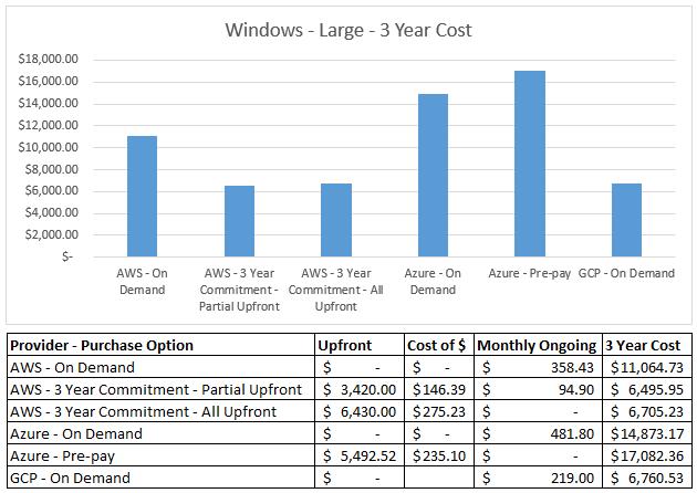 Windows-3year-large