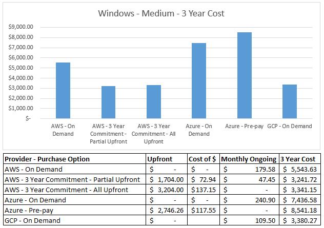 Windows-3year-medium