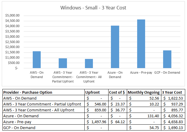 Windows-3year-small